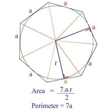 formula-area-septagon-2