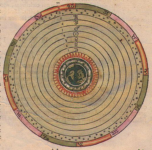 Ptolemy's model could be the model for mind